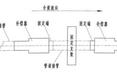 BDTB型套筒补偿器安装使用说明
