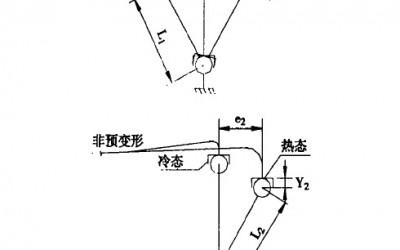 BDQB型球形补偿器参数确定