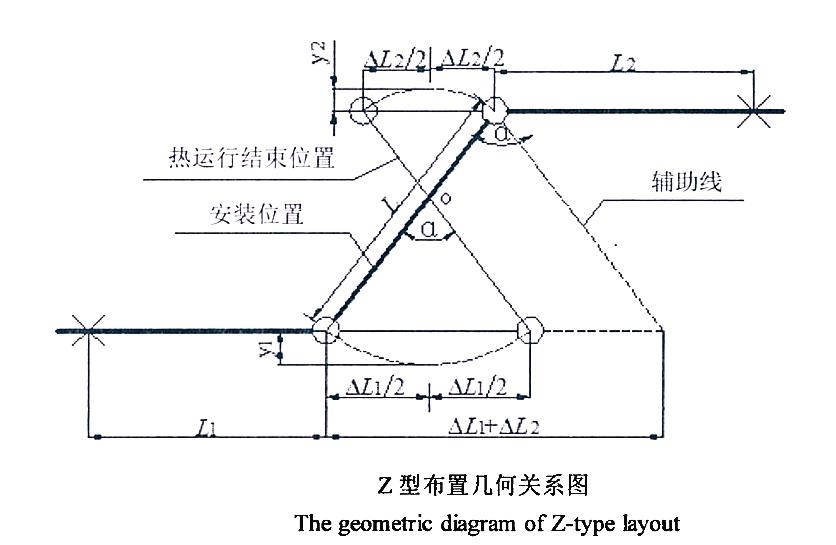 旋转补偿器直管段侧向偏移量的计算方法