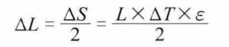 旋转补偿器预偏转量的计算